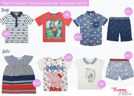 Top 8 Toddler Clothes - Boots 2015